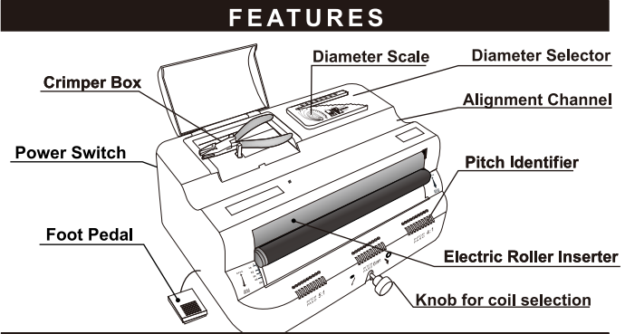 Diagram for features on Finish@Coil-M binding machine